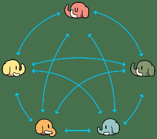 Salto a las redes libres
