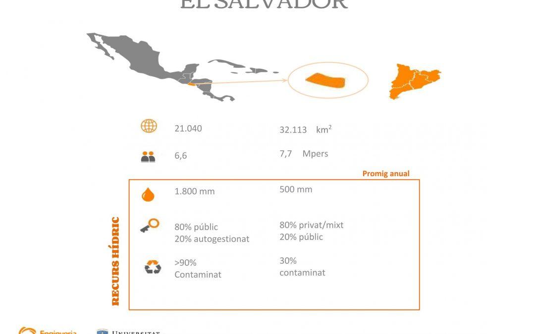 La crisi sanitària de la Covid19 a El Salvador