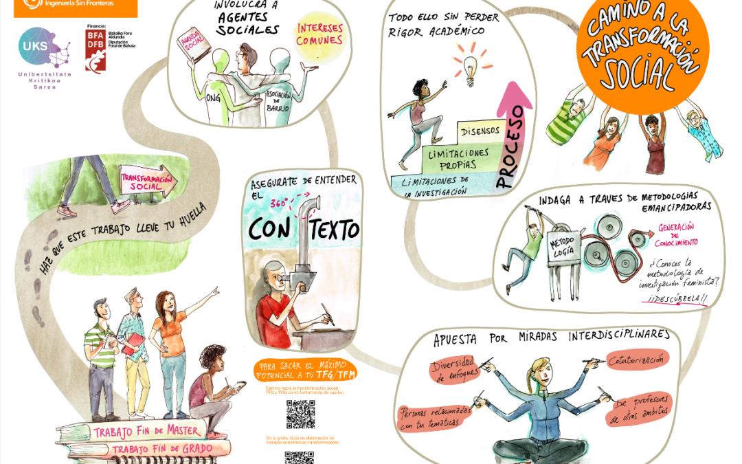 ¡Camino a la Transformación Social!